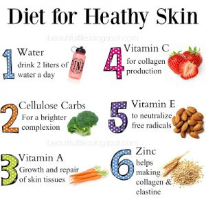 Diet for Healthy Skin