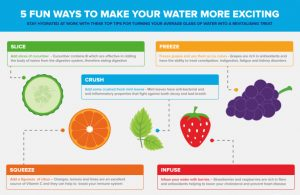5-fun-ways-to-make-your-water-more-exciting-768x498_edited